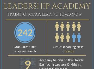 LeadershipAcademy2017 infographic