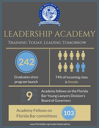 Wm. Reece Smith, Jr. Leadership Academy