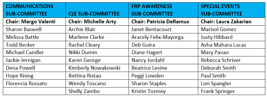 FRP sub-committees