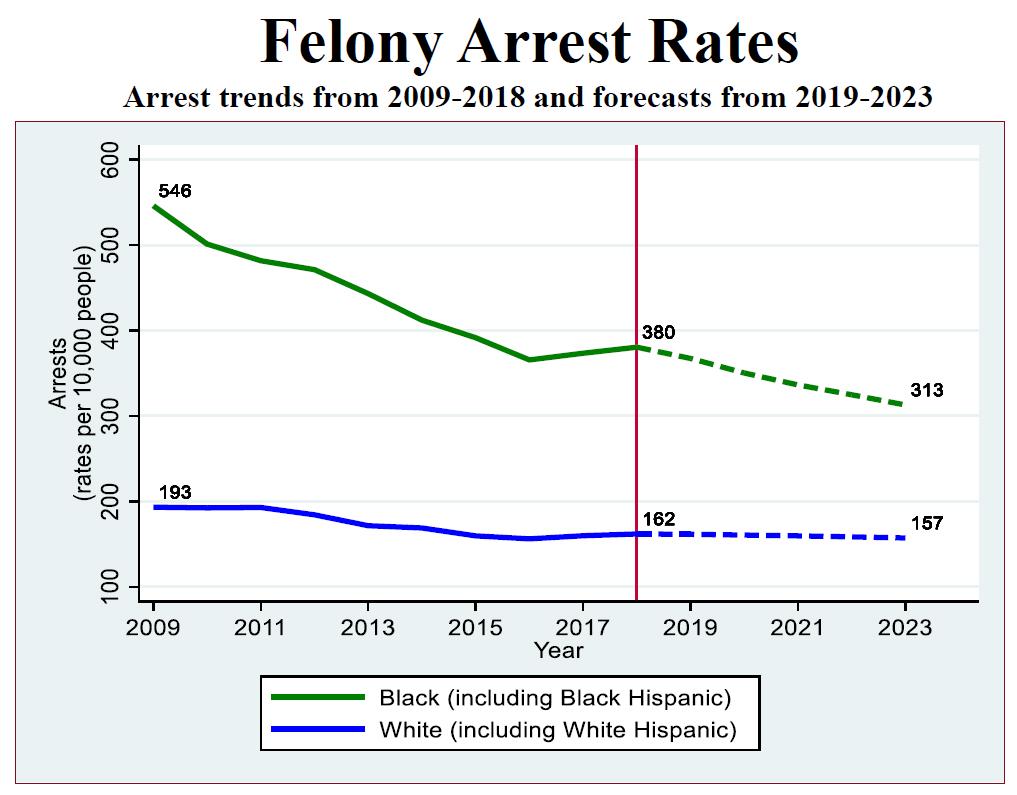 Senate reviews ethnic and racial statistics on crime
