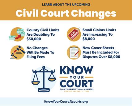 Civil Court Changes