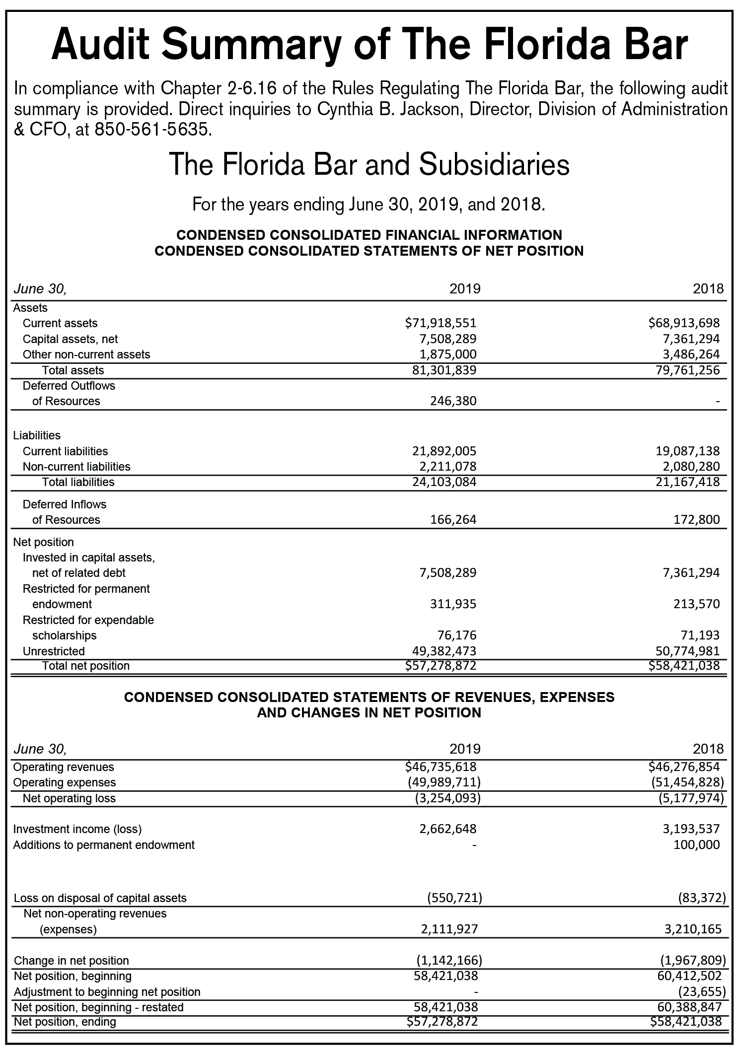 Audit Summary of The Florida Bar