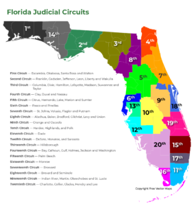 Map showing Florida's 20 judicial districts by county