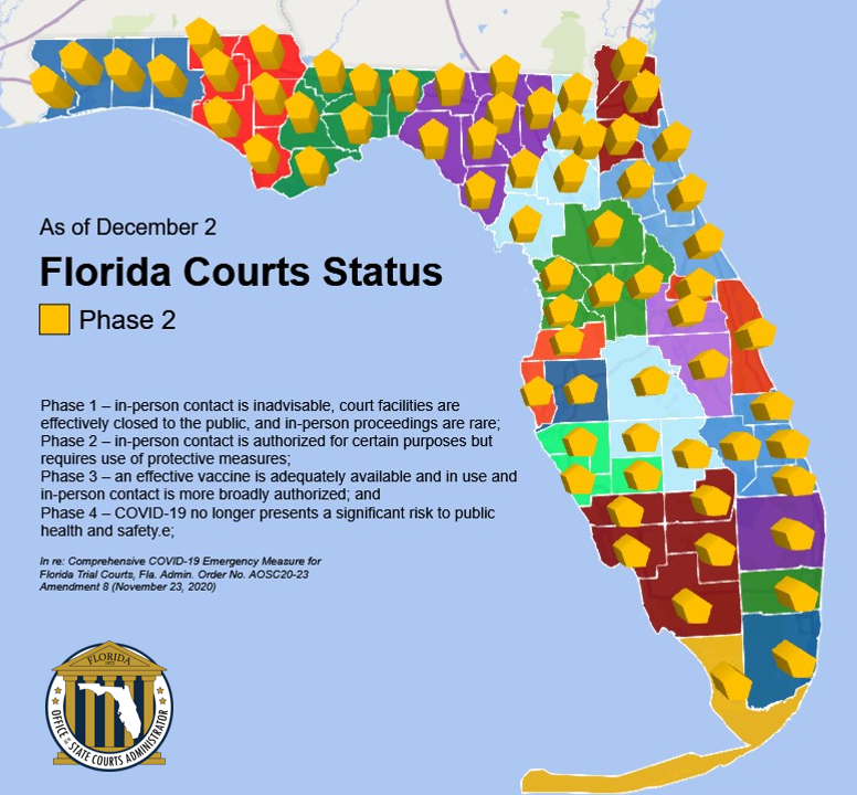 Covid 19 Information And Resources The Florida Bar