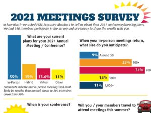FSAE-MeetingsSurvey