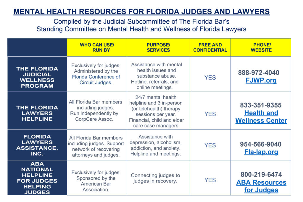 Committee promotes health and wellness resources for judges