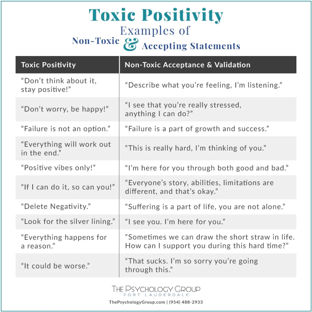 Infographic showing examples of Toxic Positivity
